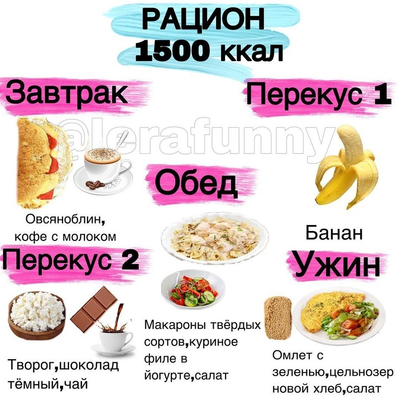 Рацион Питания На Диете Для Женщины