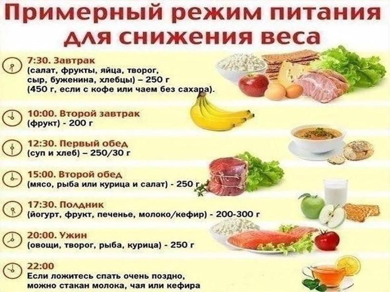 Овощная Диета Меню На Неделю