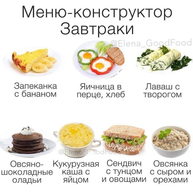Вкусное Правильное Питание Меню На Каждый