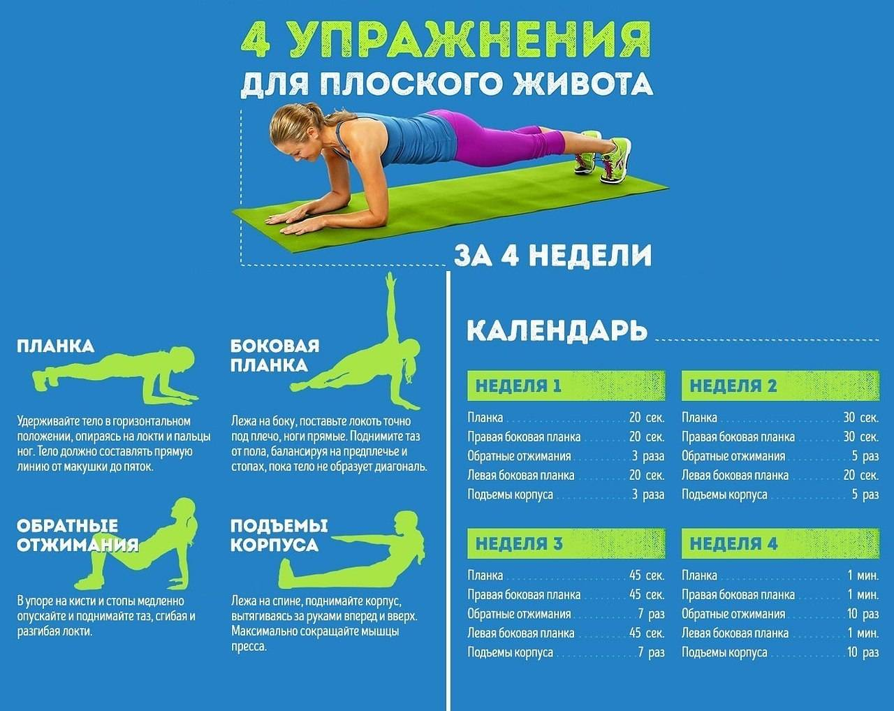 Топ-50 упражнений для мышц живота: похудейте и подтяните пресс