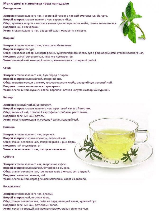 » диета на зеленом чае
