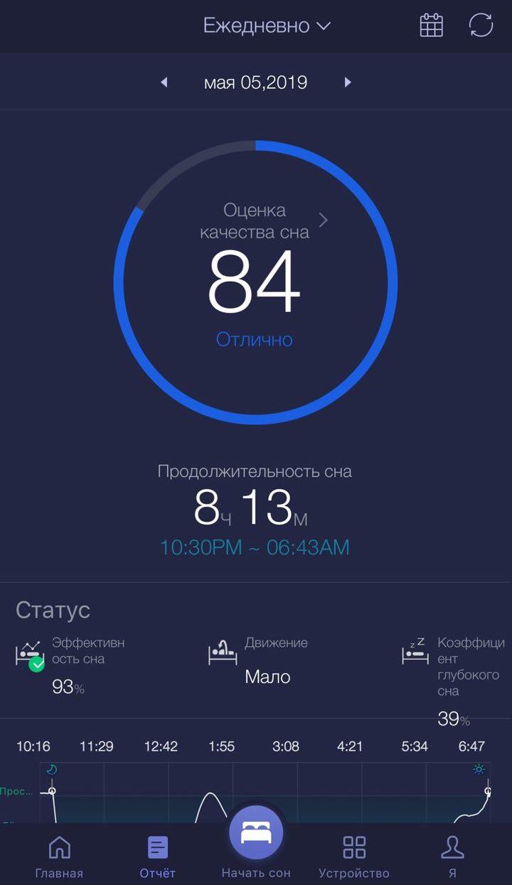 Топ 7 трекеров сна: сравнение мобильных приложений, фитнес-браслетов и систем мониторинга сна