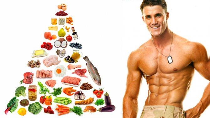 Как добиться рельефного тела? диета + пампинг
