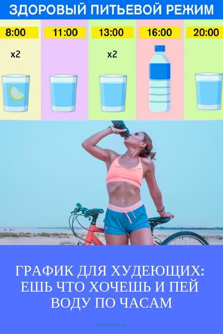 Пить воду 2 литра в день: зачем и что будет, если выпивать каждый день, как правильно, каковы отзывы о данном питьевом режиме?