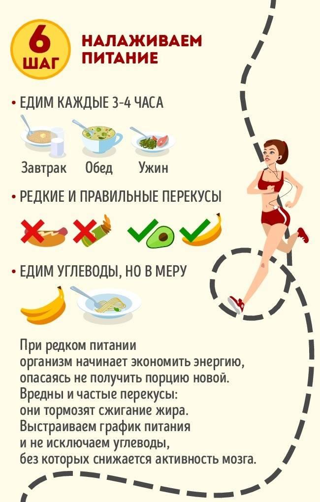 10 простых способов ускорить метаболизм для похудения