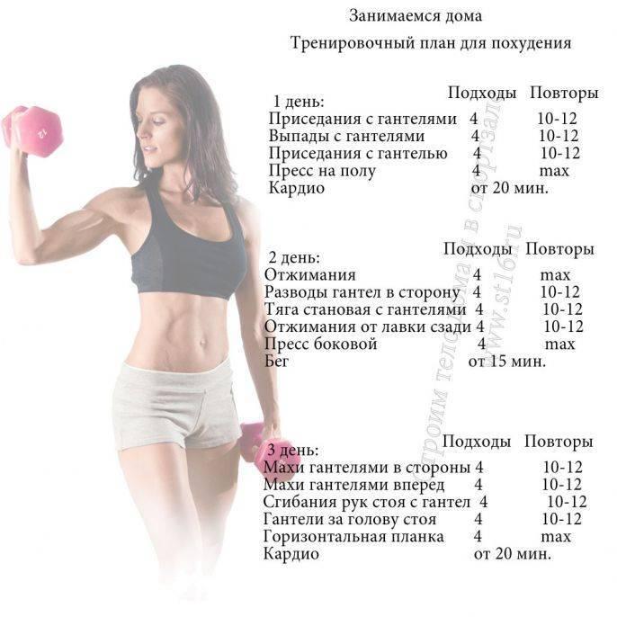 Частота тренировок: сколько раз тренироваться в неделю?