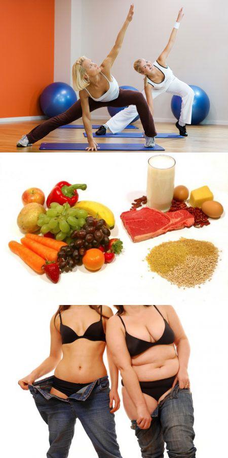 Силовые тренировки для сжигания жира: как помогают, зачем нужны, можно ли похудеть с помощью тренинга, программа при похудении