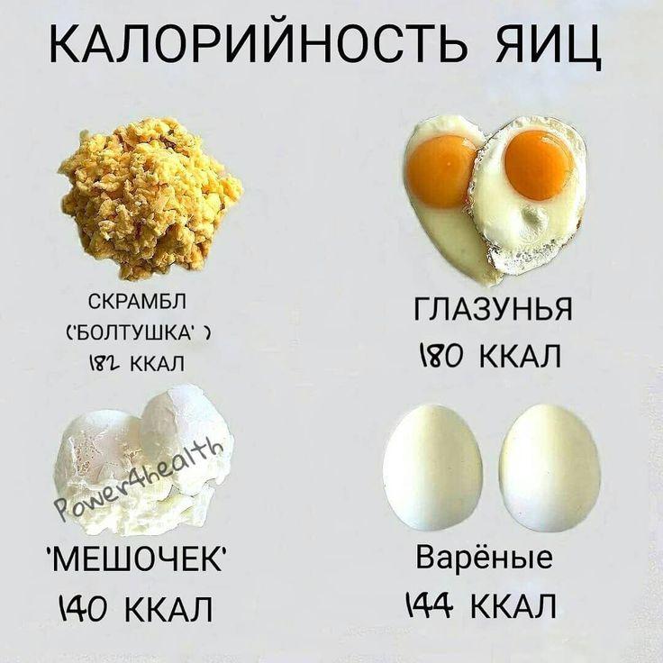 Сколько калорий в яйце - вкрутую, всмятку, жареном