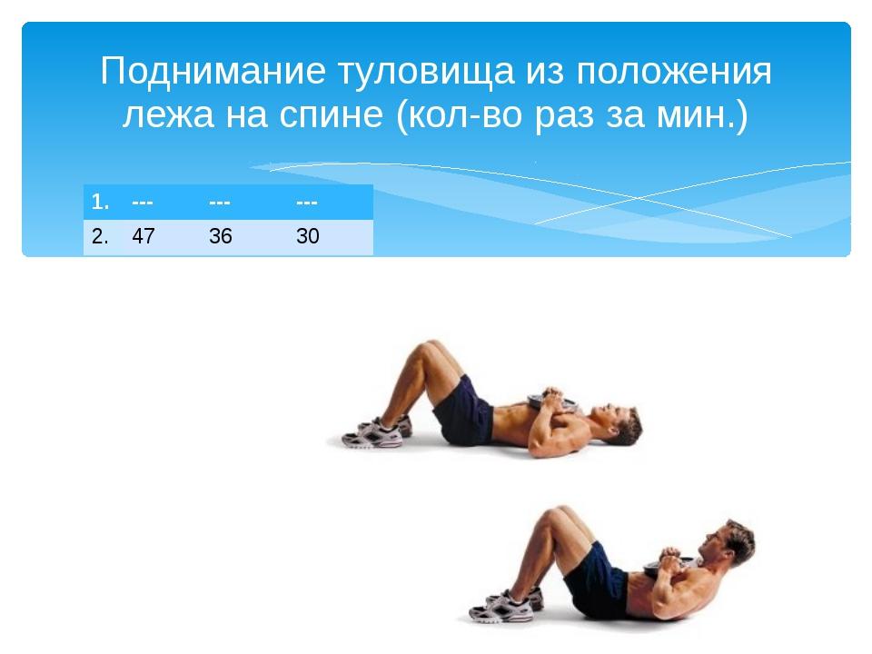 Поднимание туловища из положения лежа — sportwiki энциклопедия