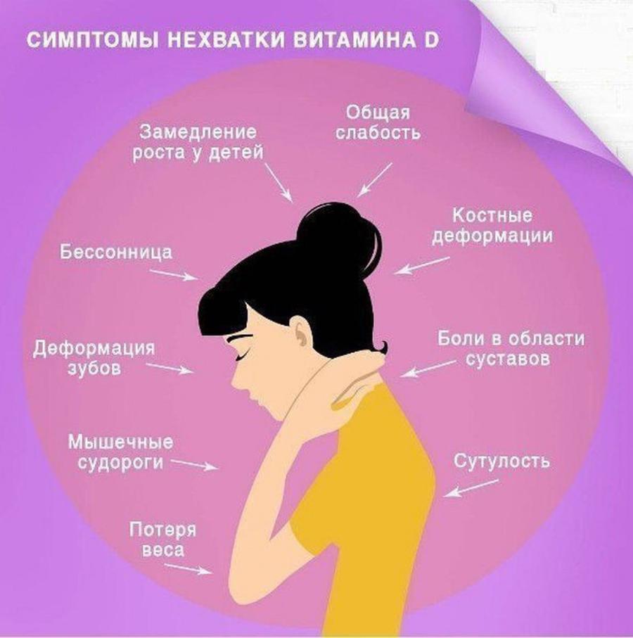 Витамин d в организме человека, его функции, дефицит и избыток