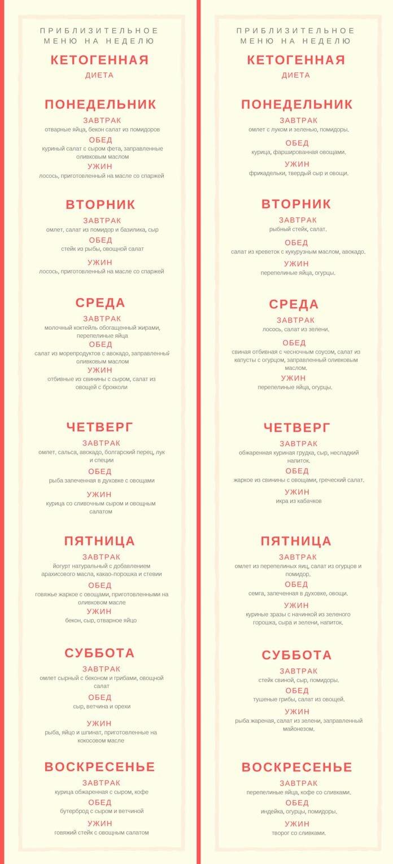 Диета кето: меню на неделю с рецептами