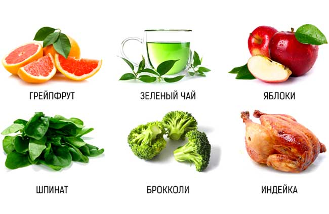 Какие продукты требуют больше энергии чем дают. в помощь худеющим: продукты и блюда с отрицательной калорийностью