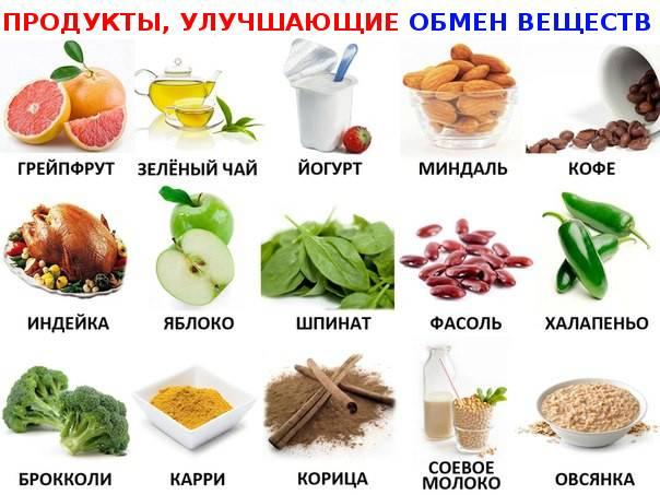 Как не испортить свой метаболизм