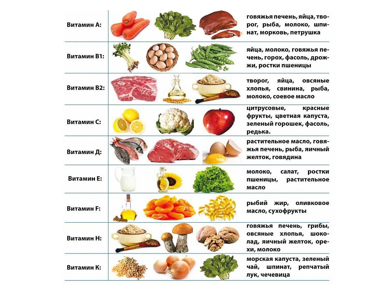 Правда ли, что жареные овощи полезнее вареных и почему: интересные факты