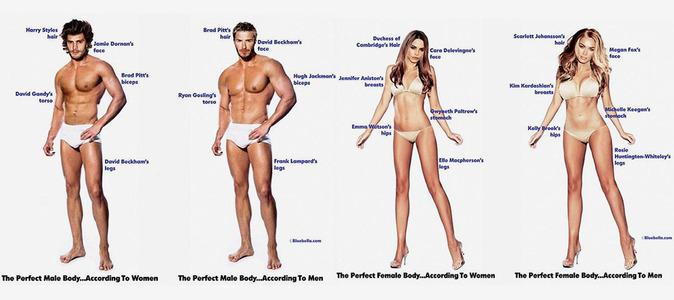 Какие парни нравятся девушкам: полная статистика женских предпочтений
