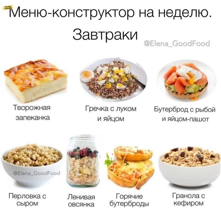 Как правильно экономить на еде — инструкция и советы