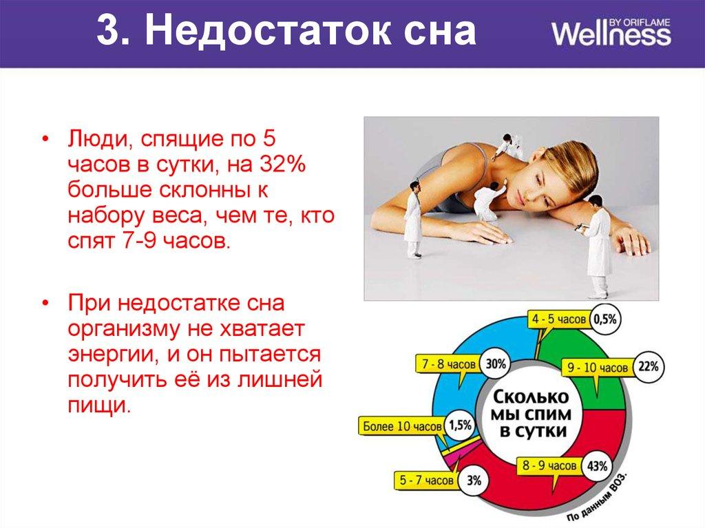 Гормон похудения во время сна: потеря веса во сне