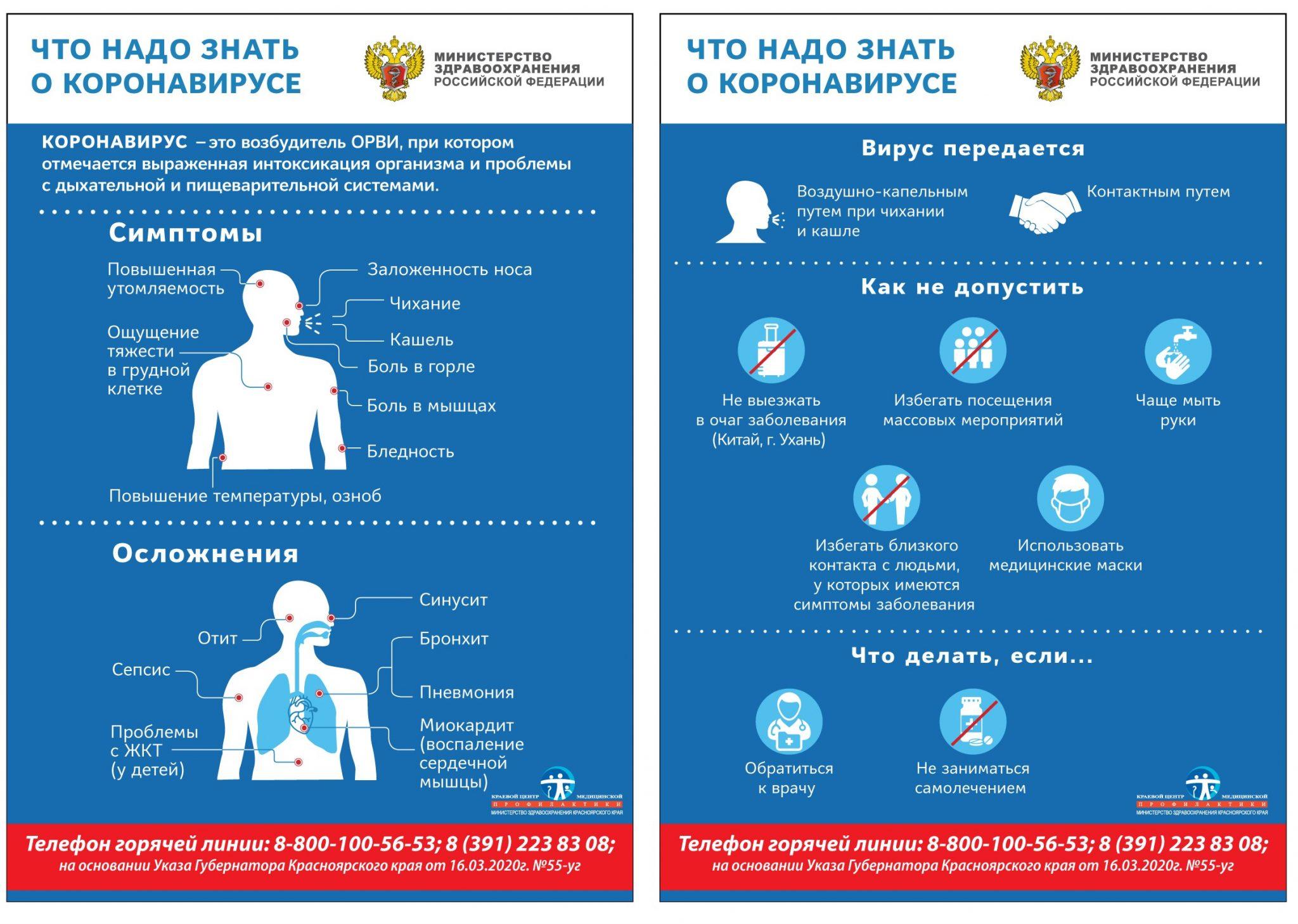 10 препаратов для борьбы с коронавирусом