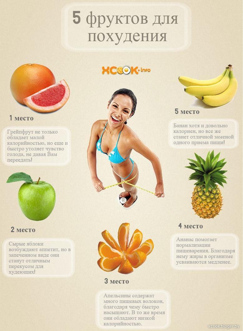 Какие фрукты нельзя есть при похудении и можно - список