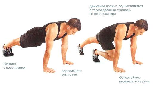 «шаги альпиниста», или как подтянуть тело всего одним упражнением