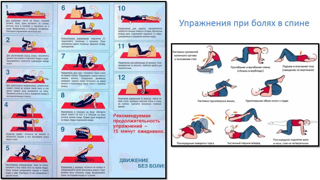 Физические упражнения при болях в пояснице - нужны ли они?