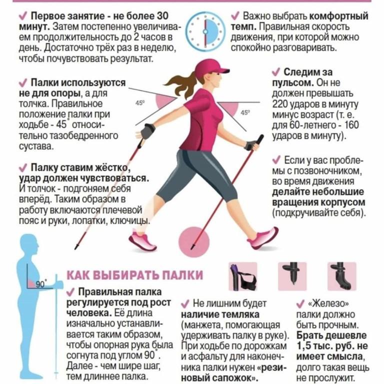 Спортивная ходьба - как правильно ходить