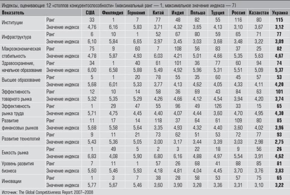 Как определить инсулинорезистентность, расчет индекса нома