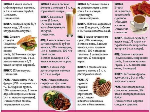 Домашний пп зефир: диетические рецепты без сахара, с агар агаром, творожный, яблочный, на стевии