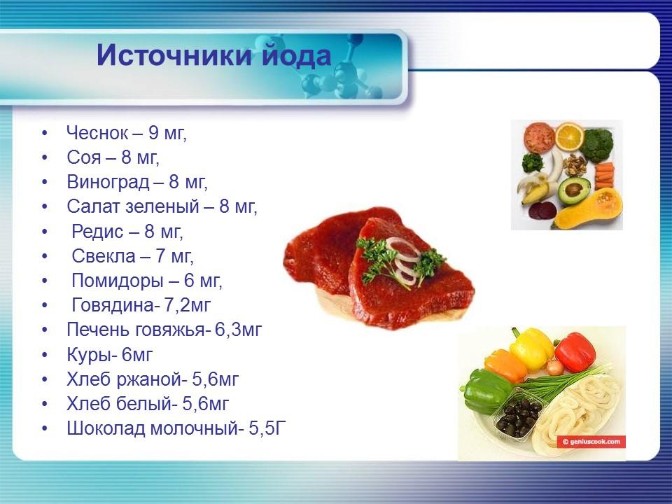 В каких продуктах содержится йод: список продуктов с высоким его содержанием и подробная таблица