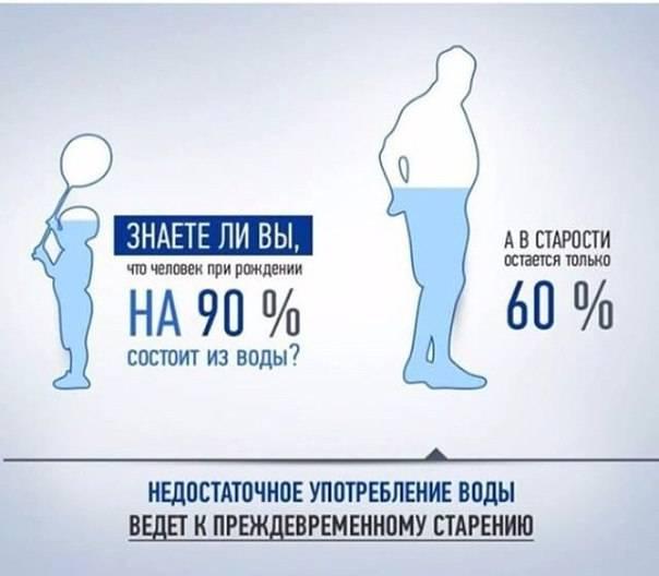 Medweb - питьевой режим спортсменов: правила и рекомендации