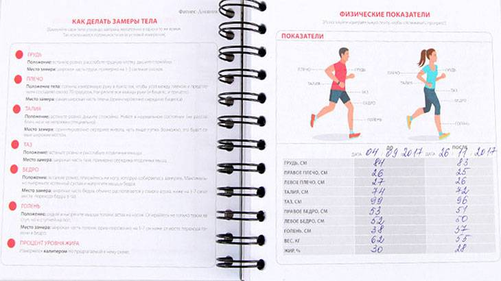 Как вести дневник тренировок и зачем нужен дневник по бегу?