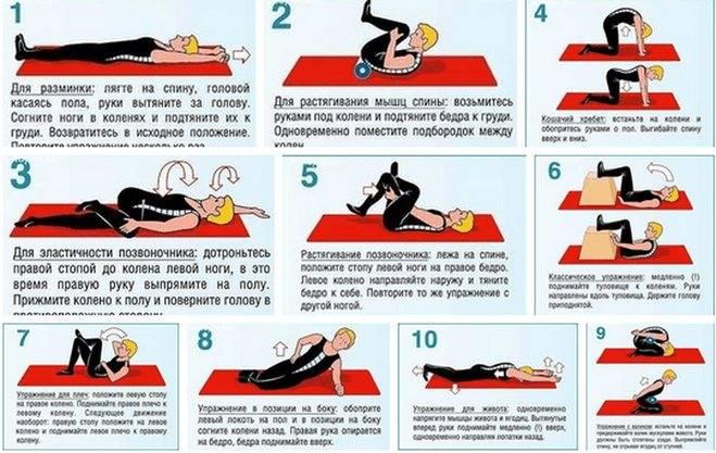Комплекс из 7-ми упражнений утреннней зарядки для спины, позвоночника и шеи — укрепляем мышцы дома за 15 минут