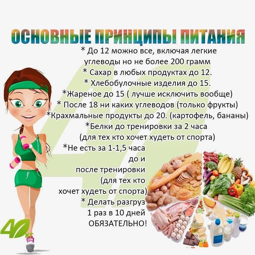 Список продуктов, помогающих похудеть