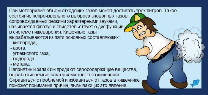 Что помогает от вздутия живота: обзор лекарственных препаратов и народных средств - sammedic.ru