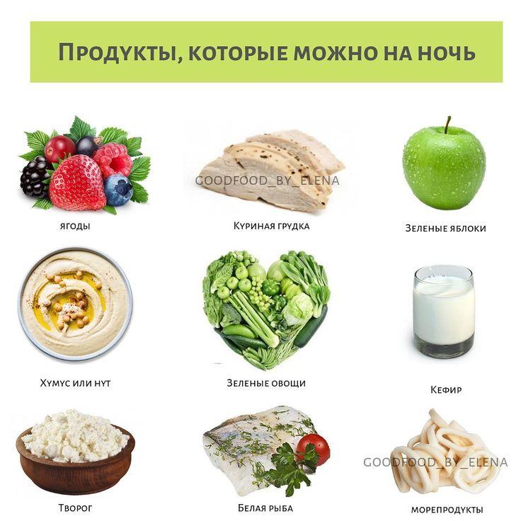 От каких продуктов толстеют: список самой вредной еды для фигуры