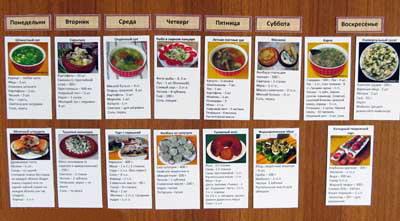 Как создать свой план питания – зожник  как создать свой план питания – зожник