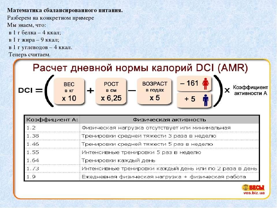 Таблица подсчета калорий для похудения и диет - allslim.ru