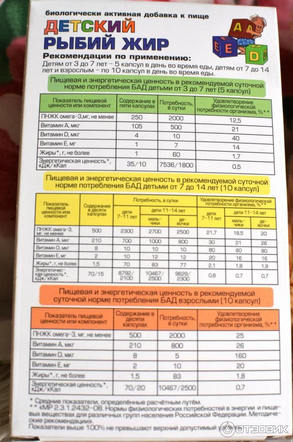 Правила расчета оптимальной дозировки рыбьего жира
