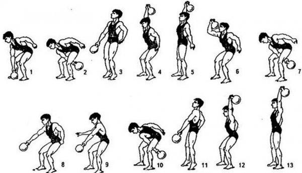 Как увеличить силу удара — отработка и постановка ударов руками