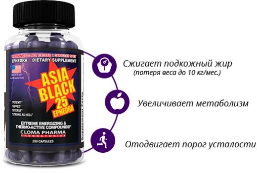 Жиросжигатель asia black 25 - как правильно принимать? | balproton.ru