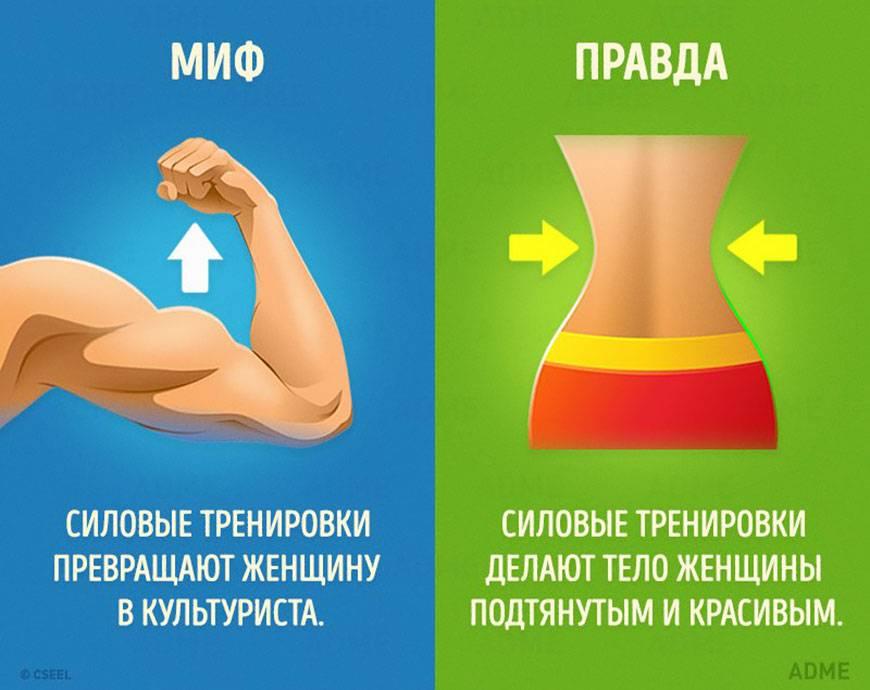 Водная диета: для похудения на 7 дней - отзывы и результаты