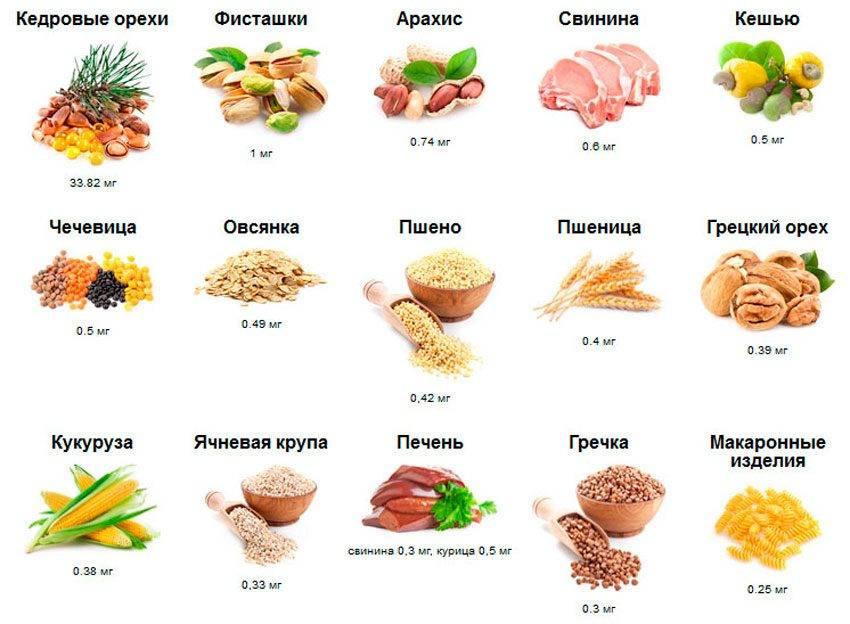 15 продуктов с высоким содержанием витаминов группы b | пища это лекарство