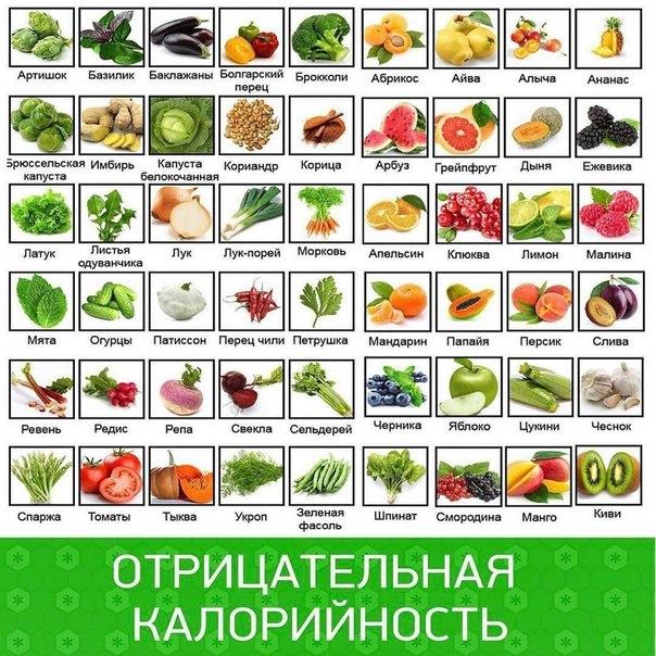 Список низкокалорийных продуктов питания – польза и вред продуктов низкой калорийности