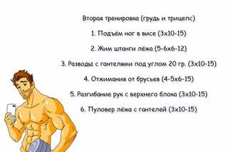 Питание при сушке тела для мужчин, что есть когда сушишся
