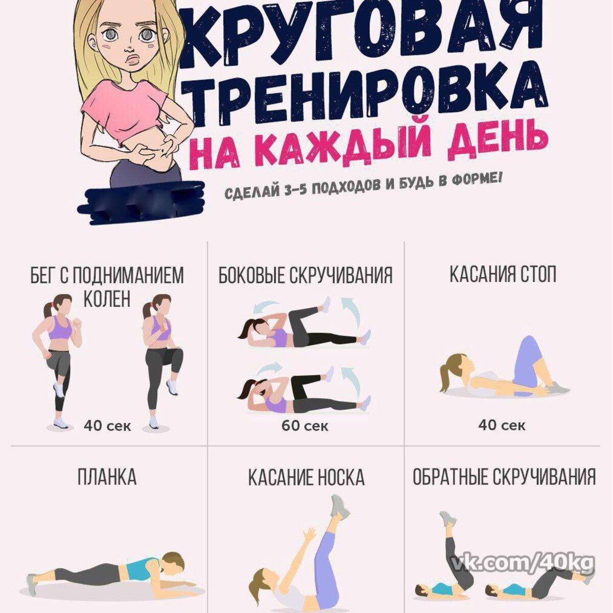Комплекс упражнений для похудения дома на каждый день