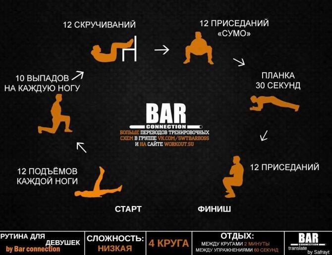 Преимущества тренировок дважды в день. • bodybuilding & fitness