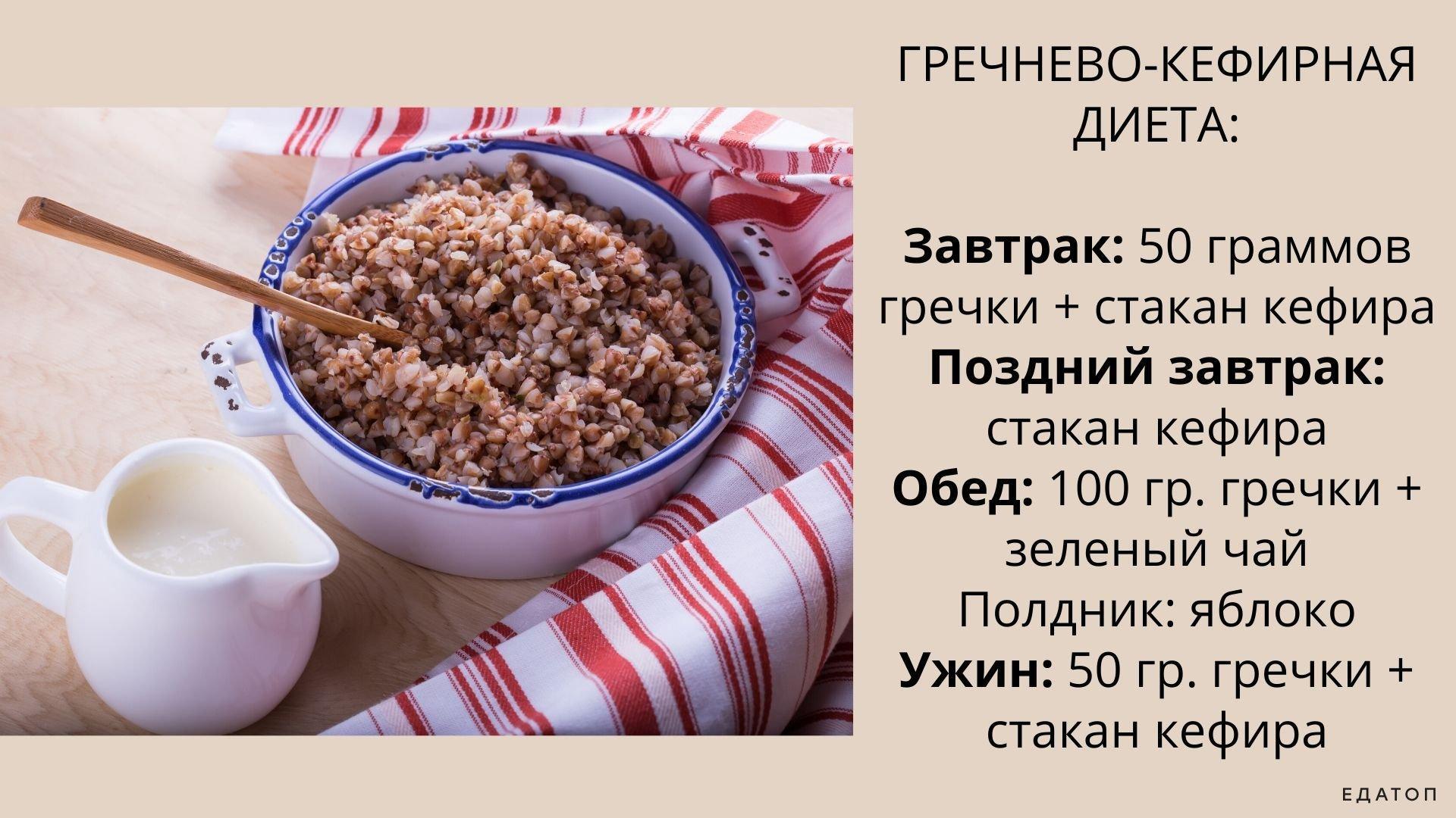 Гречка с кефиром: худеем полезно и вкусно