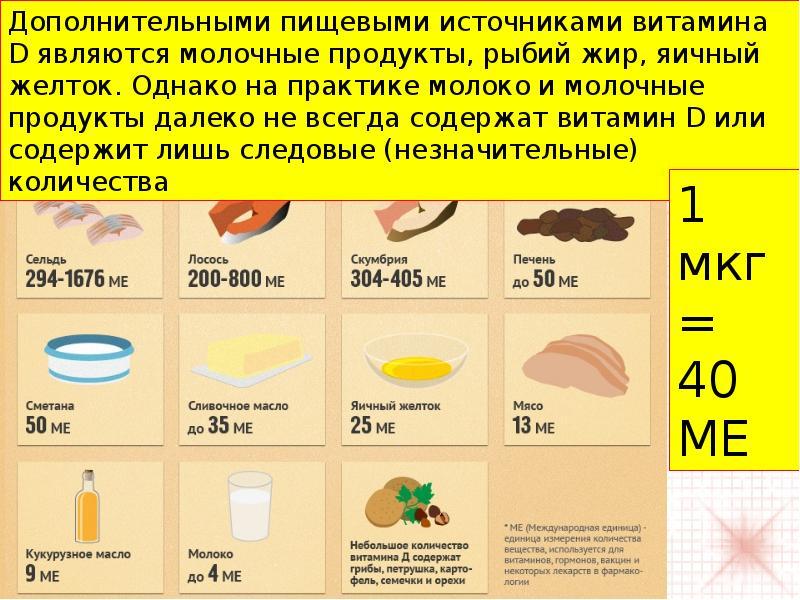 Витамин д - в каких продуктах содержится, таблица и список + количество