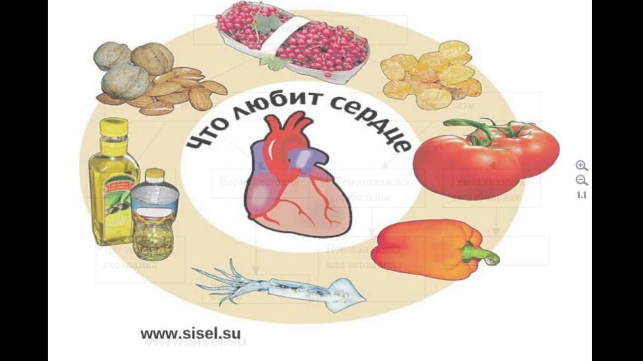Овощи и фрукты для сердца