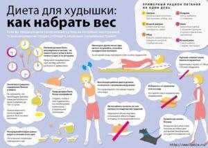 Как набрать вес в домашних условиях + топ-7 советов